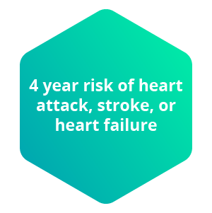 4 year risk of heart attack, stroke, or heart failure